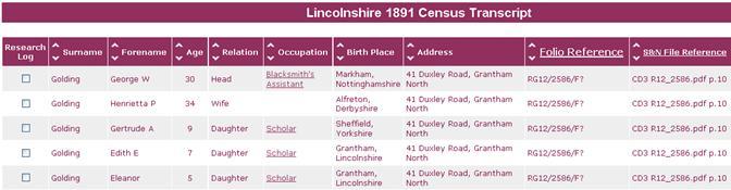 Lincolnshire 1891 Census