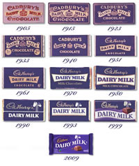 Chocolate Through the Ages - Click to Enlarge